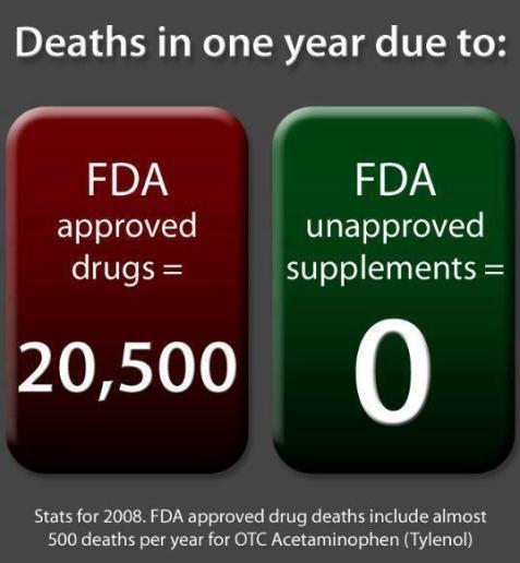 HEALTH_FDA4