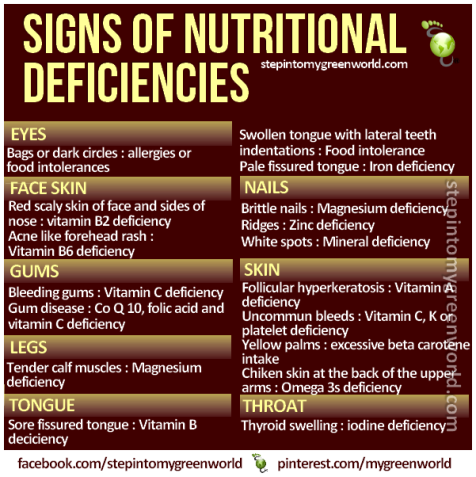HEALTH_DEFICIENCIES